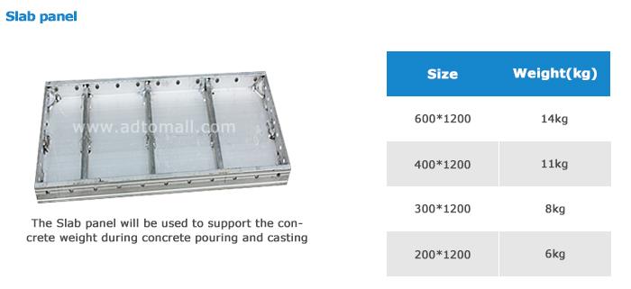 Slab Panel 400 1100
