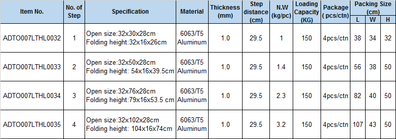 En131 Aluminium Step Stool