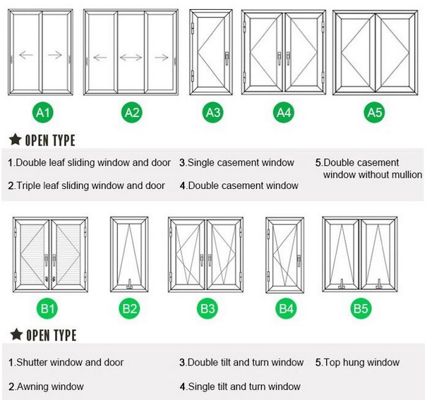 aluminum windows specifications