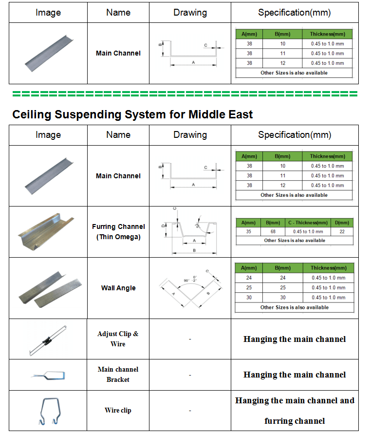 Metal ceiling system suspended ceiling main channel manufacturer