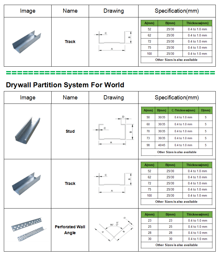 Drywall Metal Stud Framing Size : Drywall partition system metal stud and track