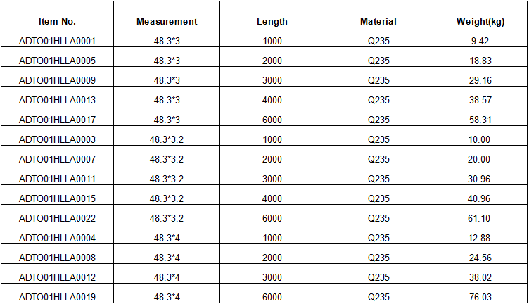ladder beam specifications