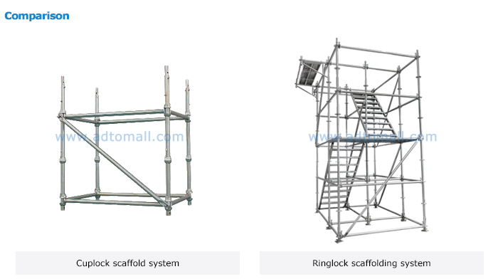 System Scaffold Components : All round scaffolding system wedge