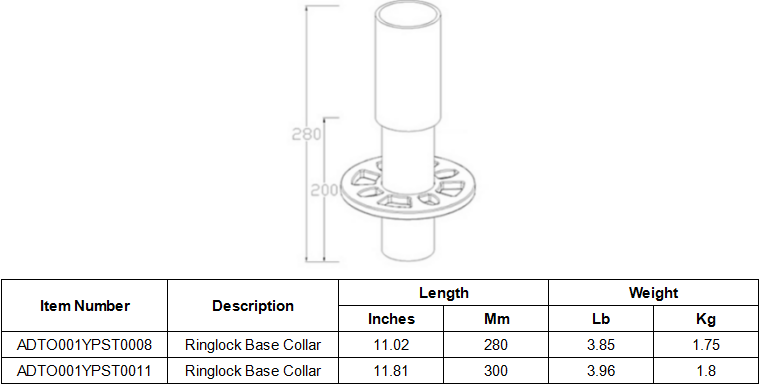 ringlock-scaffold-specifications