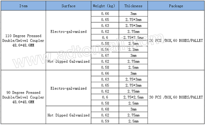 pressed coupler specifications