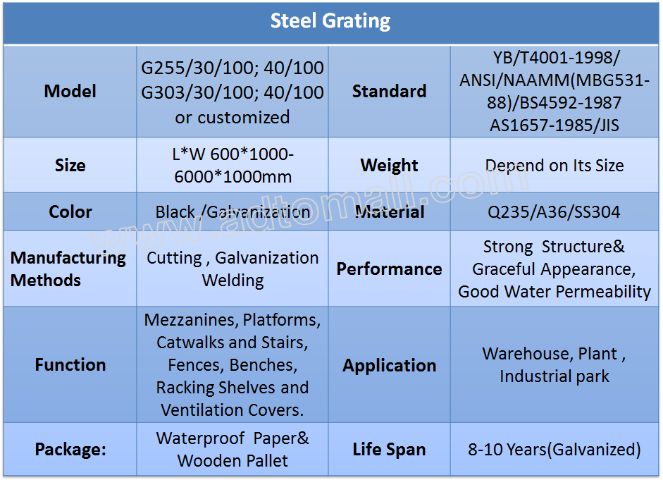 steel grating specifications