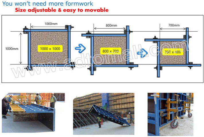 steel frame frame formwork advantages