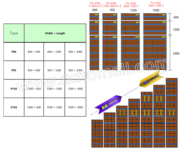 steel frame formwork specifications