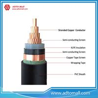 Picture of 3.6/6-26/35 XLPE Insulated Power Cable