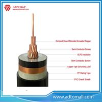 Picture of XLPE Insulated Medium Voltage Armored Cables Power Cable