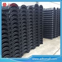 Picture of High Efficient Coated Wall and Column Concrete Plastic Formwork Panel Supplier